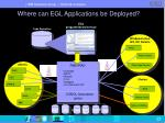where can egl applications be deployed