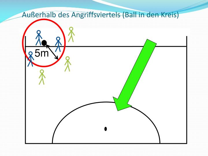 Außerhalb des Angriffsviertels (Ball in den Kreis)