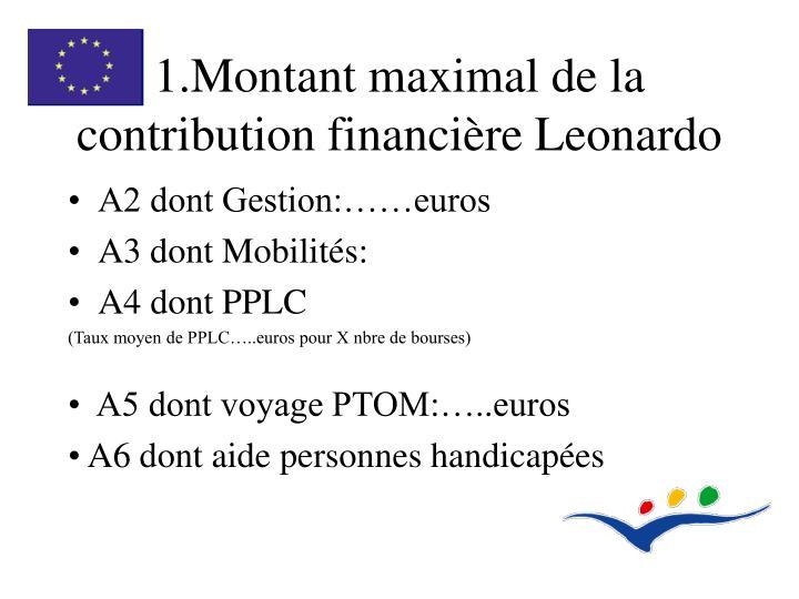 1.Montant maximal de la contribution financière Leonardo