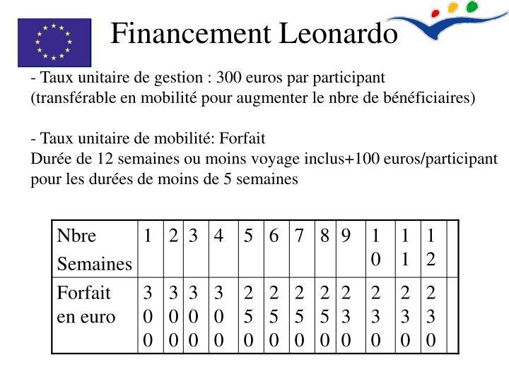 Financement Leonardo
