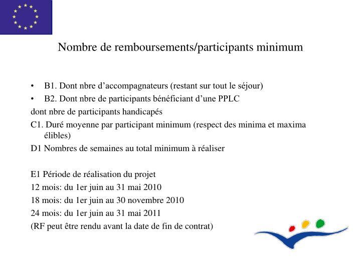 Nombre de remboursements/participants minimum