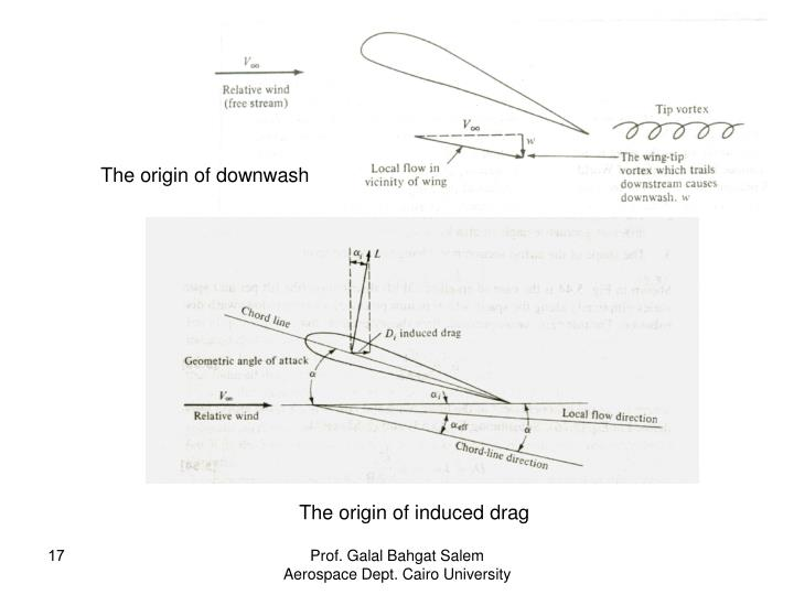 The origin of downwash