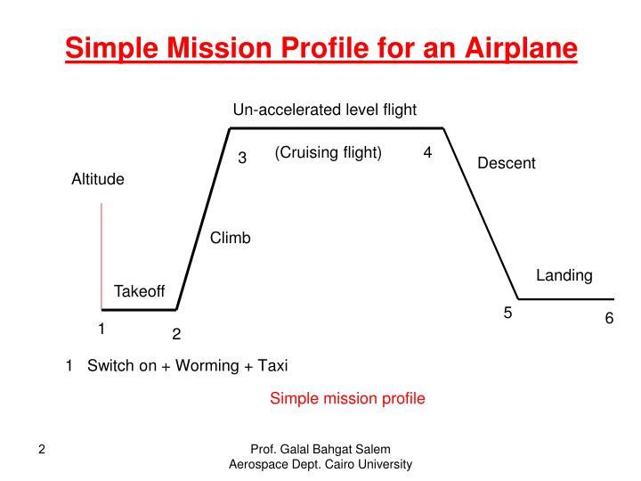 Un-accelerated level flight