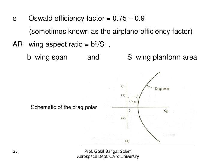 e      Oswald efficiency factor = 0.75 – 0.9