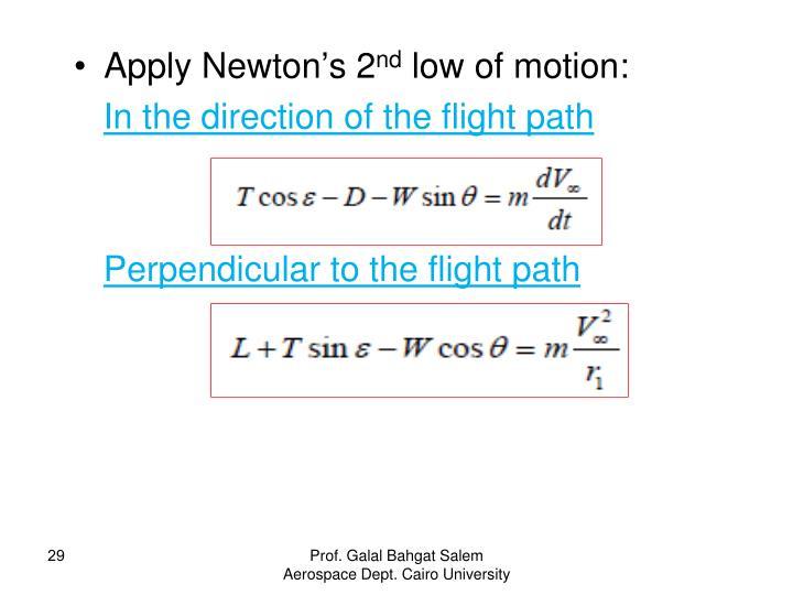 Apply Newton's 2