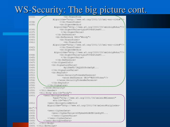 WS-Security: The big picture cont.