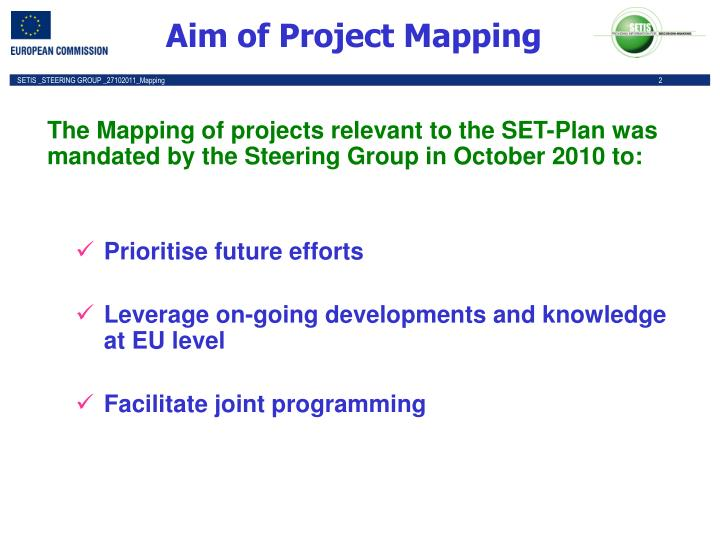 Aim of Project Mapping