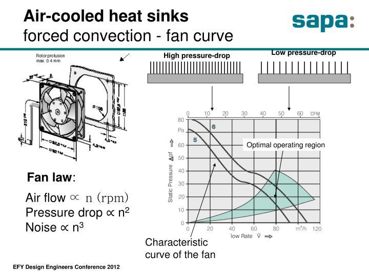 Low pressure-drop