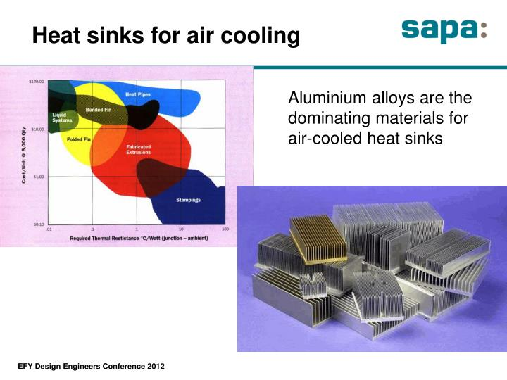 Heat sinks for air cooling