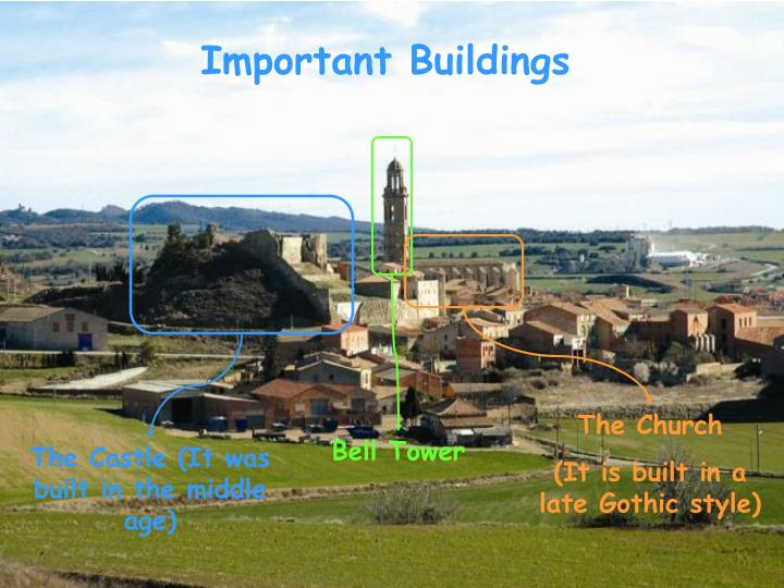 Important Buildings