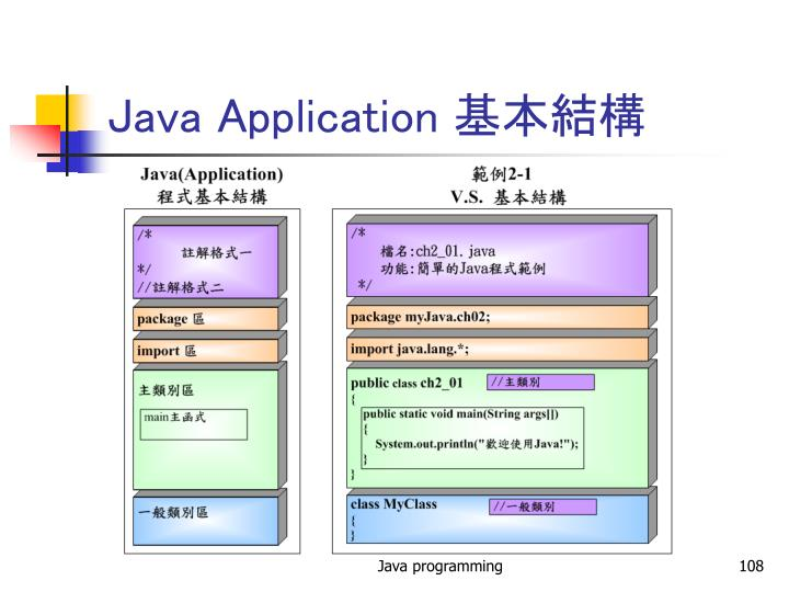 Java Application
