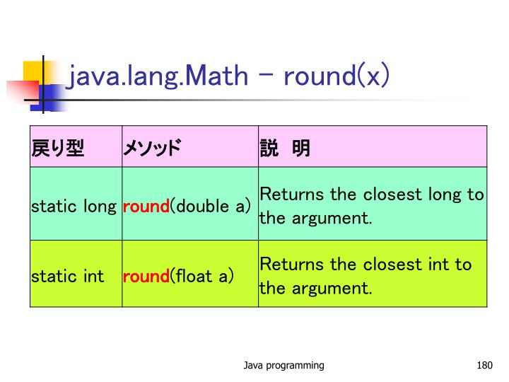 java.lang.Math  round(x)