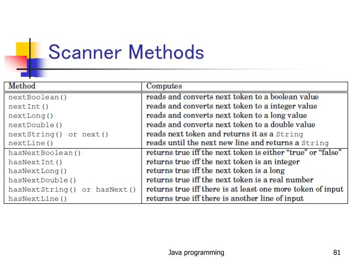 Scanner Methods