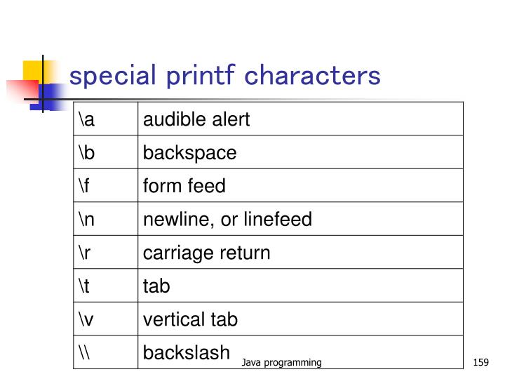special printf characters