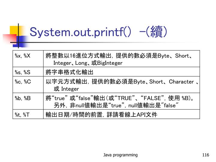 System.out.printf()  -(