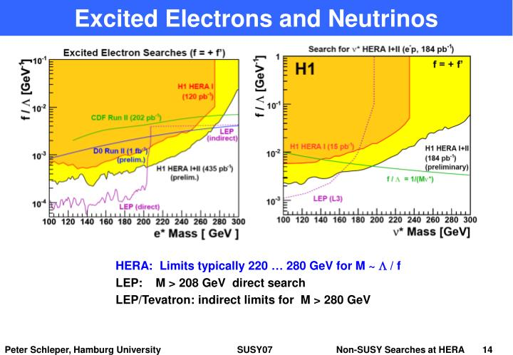 Excited Electrons and Neutrinos