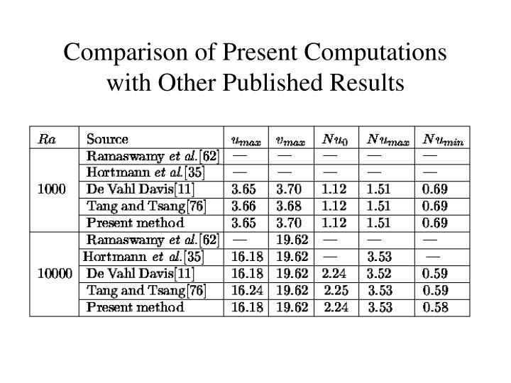 Comparison of Present Computations with Other Published Results