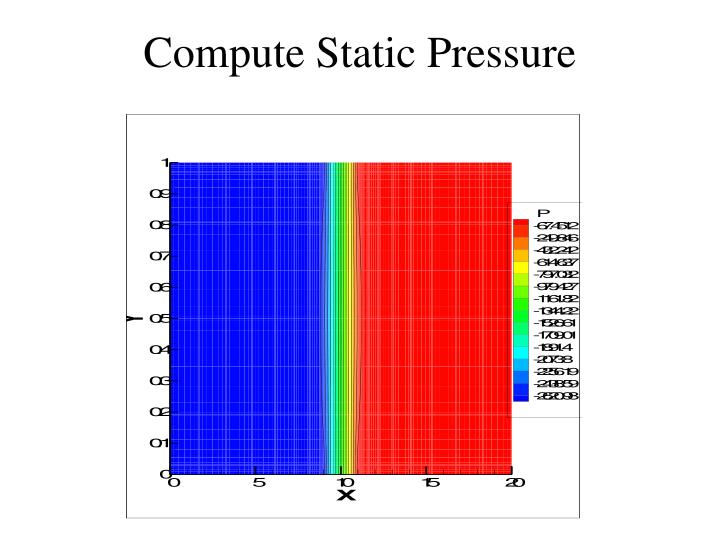 Compute Static Pressure