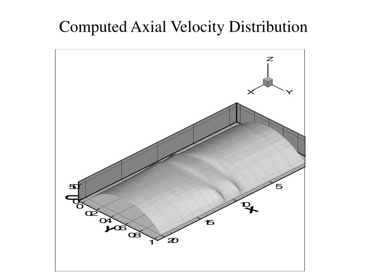 Computed Axial Velocity Distribution
