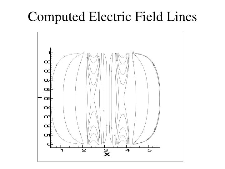 Computed Electric Field Lines