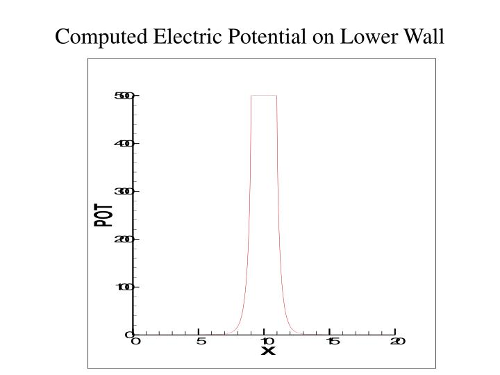 Computed Electric Potential on Lower Wall