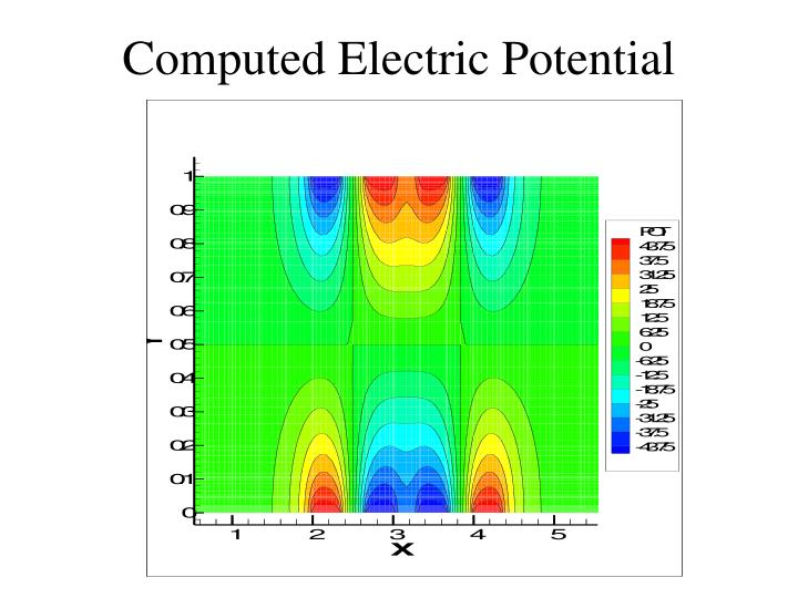 Computed Electric Potential