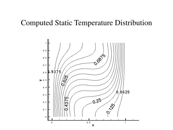 Computed Static Temperature Distribution