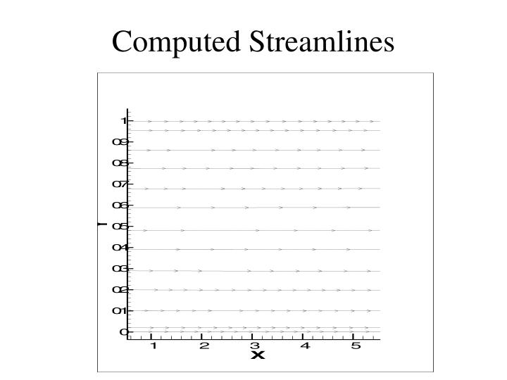 Computed Streamlines