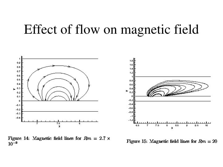 Effect of flow on magnetic field