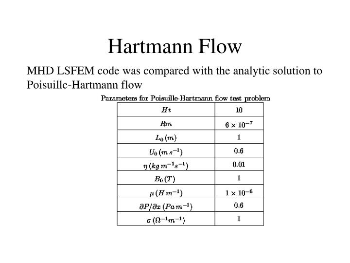 Hartmann Flow