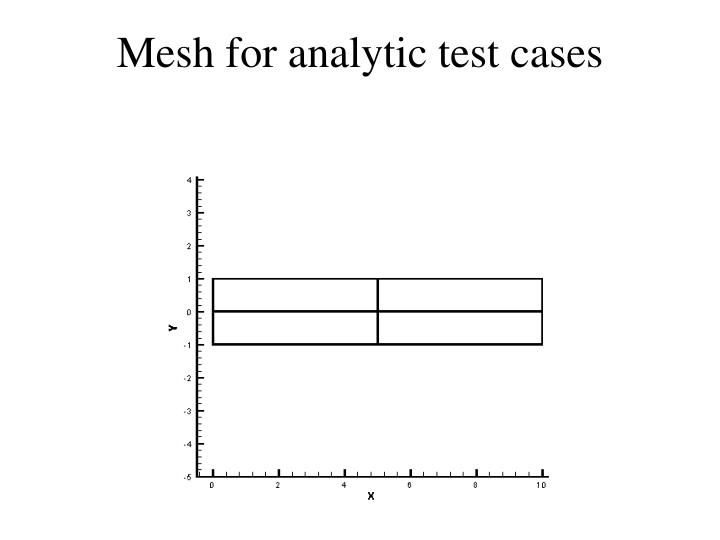 Mesh for analytic test cases