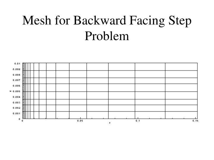 Mesh for Backward Facing Step Problem