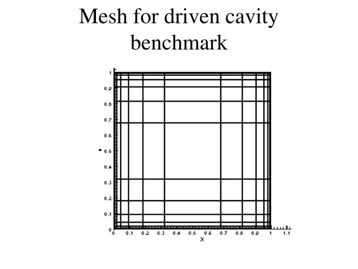 Mesh for driven cavity benchmark
