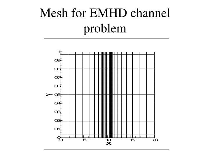 Mesh for EMHD channel problem