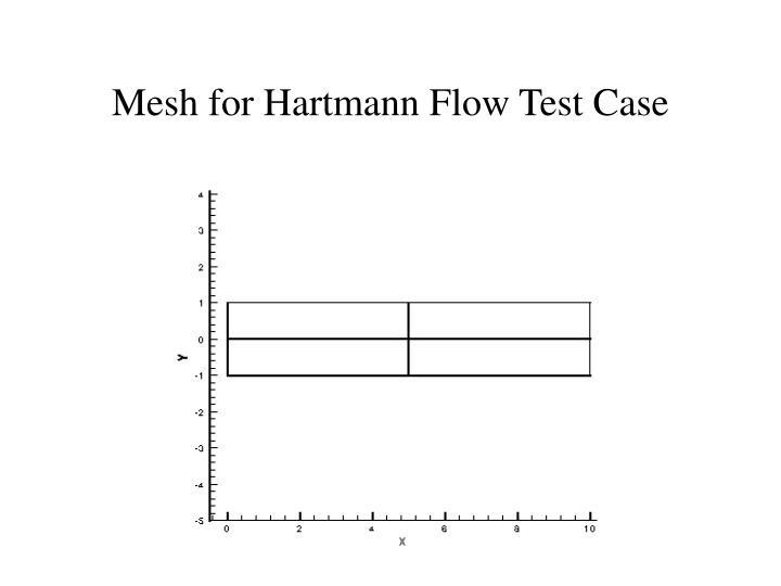Mesh for Hartmann Flow Test Case