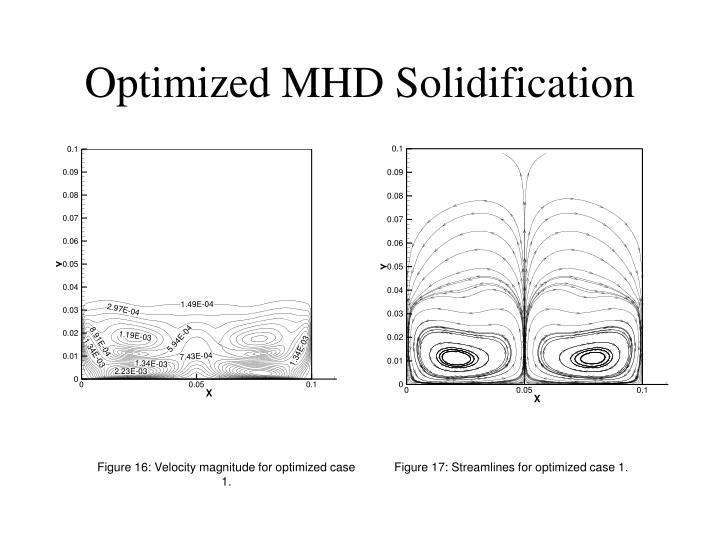 Figure 16: Velocity magnitude for optimized case 1.