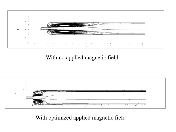 With no applied magnetic field