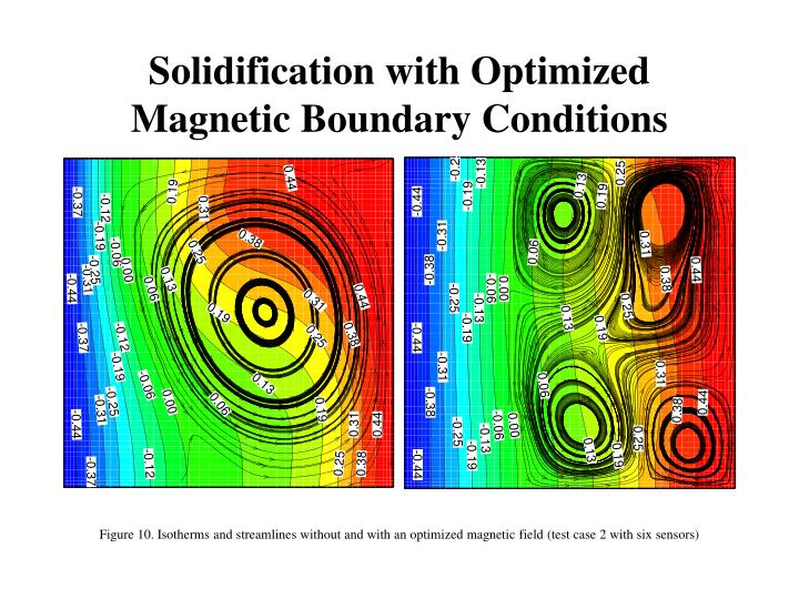 Solidification with Optimized Magnetic Boundary Conditions
