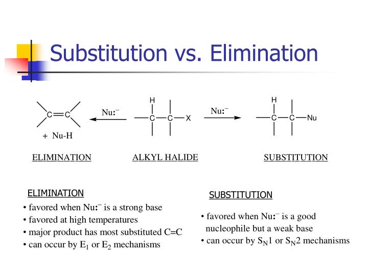 Substitution vs. Elimination