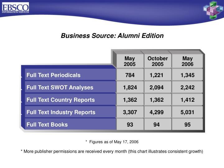 Business Source: Alumni Edition