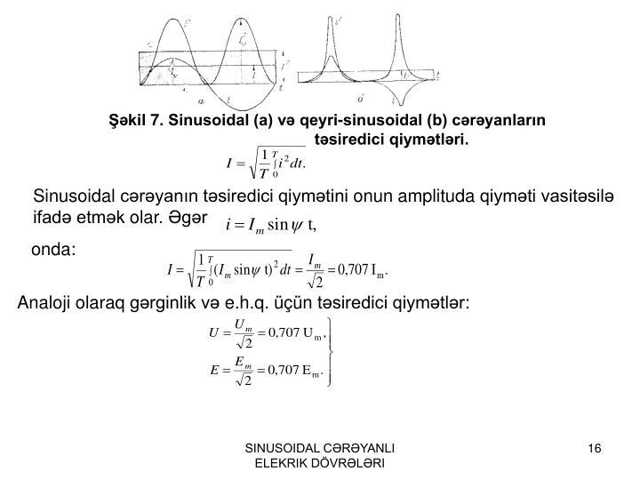 Şəkil 7. Sinusoidal (a) və qeyri-sinusoidal (b) cərəyanların