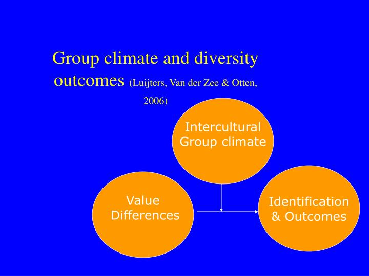 Group climate and diversity outcomes