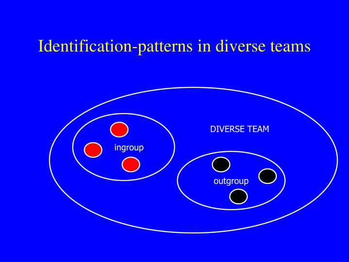 Identification-patterns in diverse teams