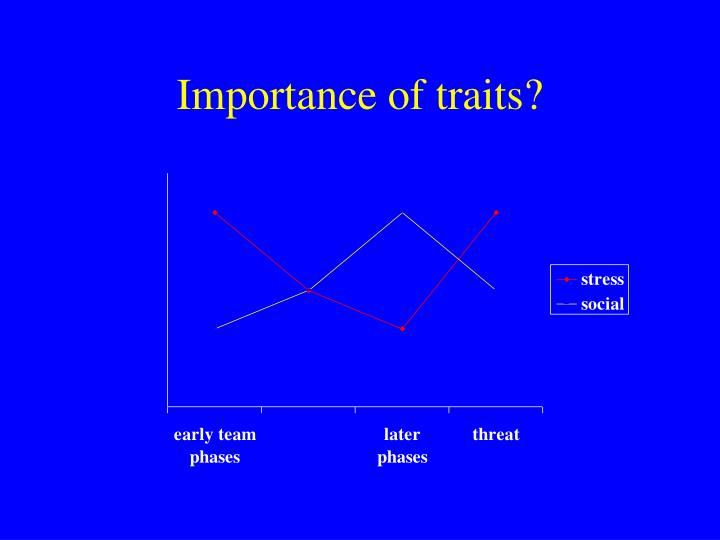 Importance of traits?