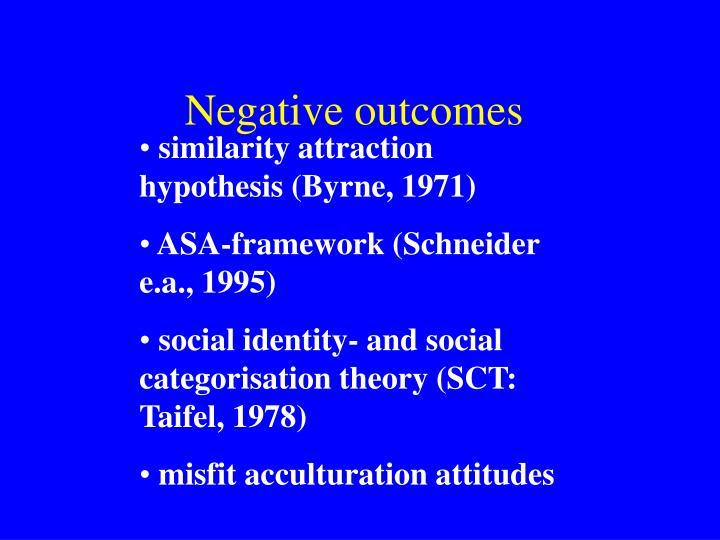 Negative outcomes