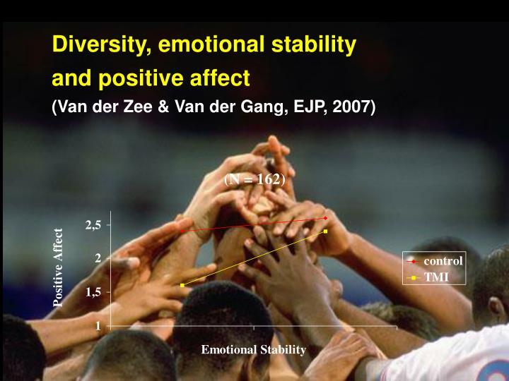 Diversity, emotional stability