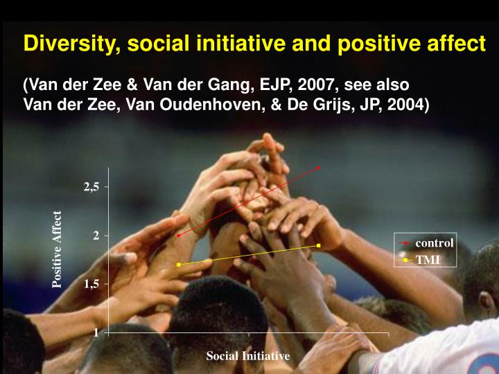 Diversity, social initiative and positive affect