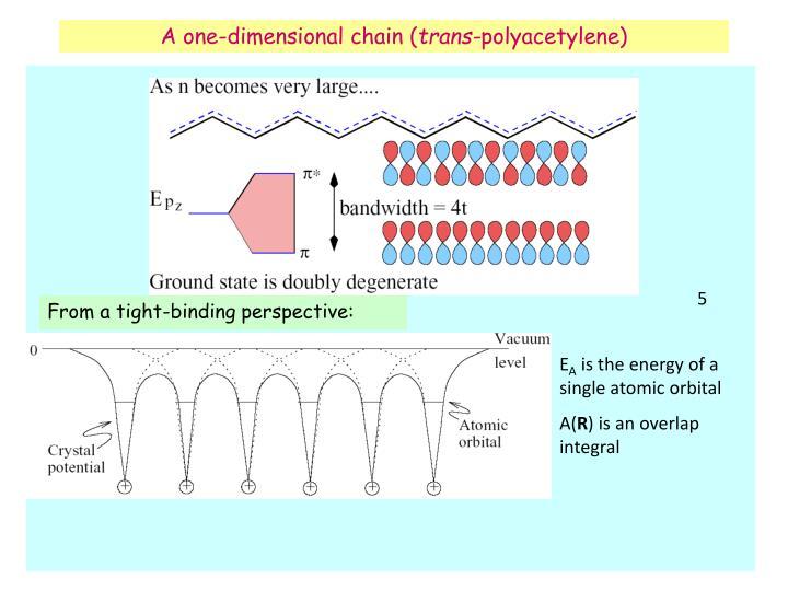 A one-dimensional chain (