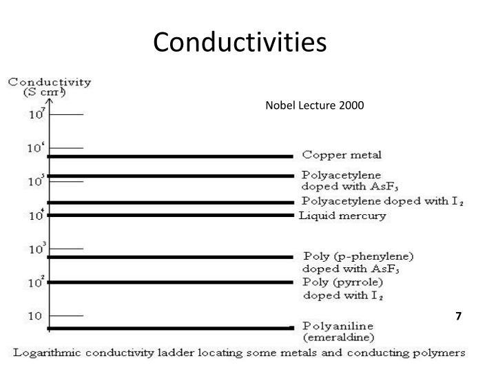 Conductivities