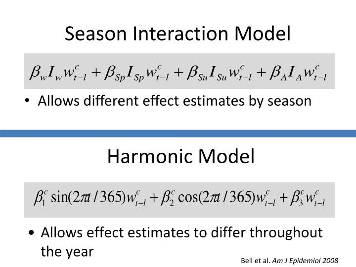 Season Interaction Model